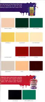 Berger Paint Chart Berger 404 Gloss Rustpro Paint Plus
