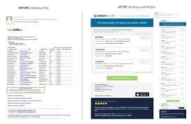 Careerbuilder Enhances Search Alert Email For A Better User