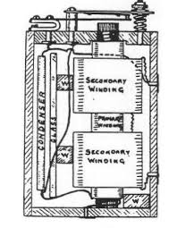 model t ford forum cut away coil Buzz Coil Wiring Diagram here is a diagram that will help folks identify the internal parts and wiring of the coil Homemade Buzz Coil Ignition