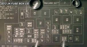 2013 jeep fuse box diagram electrical wiring diagram 2013 jeep fuse box diagram