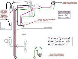 thunderbird ranch diagrams page 64 66 vac operated door locks