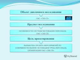 Презентация на тему Дипломный проект Проект мероприятий по  2 ОАО СКБ СП Объект дипломного исследования