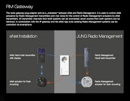 jung door communication intelligent building lighting control touch control design switches