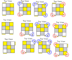 Pattern To Solve A Rubix Cube New Solve Rubik's Cube VisiHow