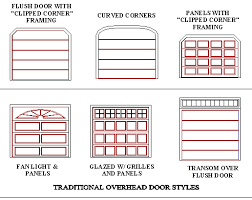 garage door widthsSingle door garage door  large and beautiful photos Photo to