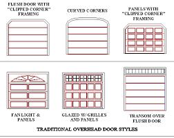 single garage doorSingle door garage door  large and beautiful photos Photo to