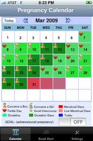 Ovulation Chart Boy Girl Ovulation Calendar