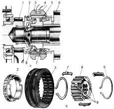 Лабораторная работа Коробки передач Раздаточные коробки  Синхронизатор а коробки передач автомобиля ГАЗ 53 12 и его детали