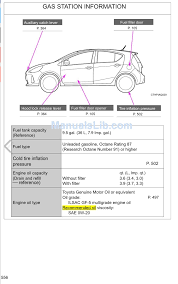 Recommended Engine Oil For Toyota Aqua Aqua Pakwheels Forums