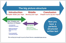 write a essay pics photos how to write an essay org view larger
