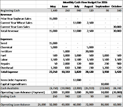 How To Do A Cash Flow Projection Putting Together A Cash Flow Projection For Your Farm Or