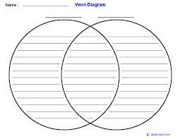 Printable Venn Diagram Graphic Organizer Venn Diagram Printable Template Durunugrasgrup 287409005611