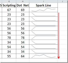 Excel 2010 Line Graph Column Bars Sparklines