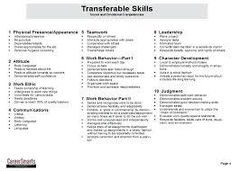 Examples Technical Skills Resume Skills List Examples Joefitnessstore Com