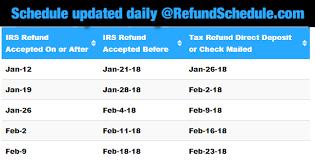 Irs Tax Chart 2018 2018 Irs Direct Deposit Calendar Calendar Template 2019