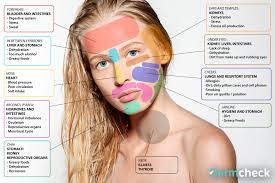face map for blemishes – how the location can show us what is