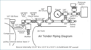 pressure switch diagram fresh 3 wire circuit diagram new basic basic wiring diagrams for boats at Basic Wiring Diagram