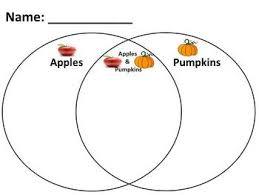 Pumpkin Venn Diagram Pumpkins Vs Apples Venn Diagram