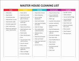 Unique Printable Household Chore List Konoplja Co