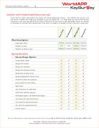 Survey Template Word 2010 Under Fontanacountryinn Com