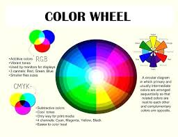 Goldwell Underlying Pigment Chart A Set Hair Color Samplescolor Chart Ring Wheel 43colors For