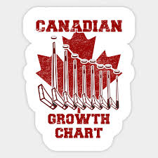 Canadian Growth Chart Hockey Sticks