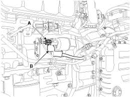 hyundai veloster starter starting system engine electrical disconnect the starter cable b from the b terminal on the solenoid then disconnect the connector a from the s terminal