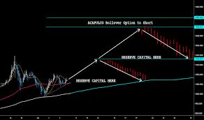 Philippines Tradingview