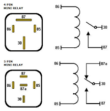 understanding automotive relays standard mini iso relay types