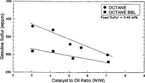 Motor Octane Number An Overview Sciencedirect Topics