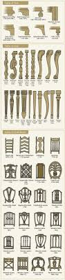 collecting antique furniture style guide. A Photo Guide To Antique Chair Identification | Chairs, Interiors And Kitchens Collecting Furniture Style Pinterest