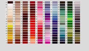Comparison Between Asian Paint Berger Paint Dulux Paint