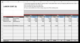 Project Estimate Template Excel Project Budget Template Excel Fully Planned Project In 1