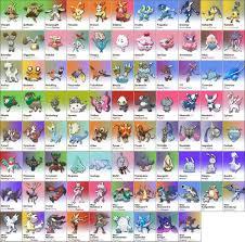 Kalos League Pokemon Kalos Pokemon Pokedex Pokemon Dragon