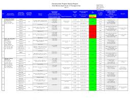 Project Progress Report Sample Construction Project Progress Report Template Excel