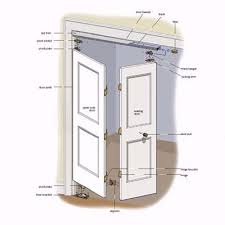 how to install bifold closet doors. Illustration: Gregory Nemec | Thisoldhouse.com From How To Install Bifold Doors Closet T