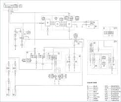 lifan engine wire diagram yamaha at1 125 enduro motorcycle wiring yamaha atv wiring diagram schematic electronic yamaha grizzly 125 wiring schematic at hrqsolutionsco