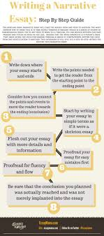 best essay structure ideas essay tips writing writing a narrative essay can be a daunting task for students
