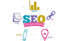 Image result for Hire SEO and Digital Marketing Services To Improve Your Website Traffic