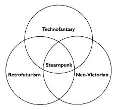 3 circle venn diagram logic auto electrical wiring diagram related 3 circle venn diagram logic