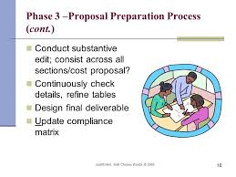 Winning New Business: Preparing Proposals 101© - Ppt Download