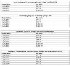 Salary Chart 2016 Exempt Salary Thresholds Its Not Just Federal Legislation