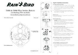 Rainbird Nozzles Markkinointi Co