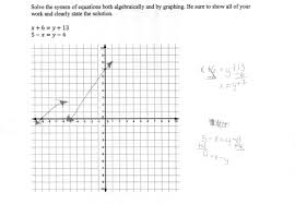 good looking solving a system of equations 2 students are asked to solve systems by graphing