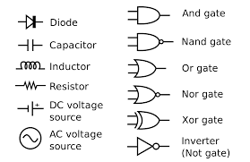 wiring diagrams symbols the wiring diagram circuit diagram symbols vidim wiring diagram wiring diagram