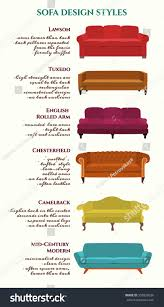 Imposing Types Of Sofas Photo Ideas And Couches Sofa Arm