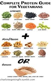 Vegetarian Complete Protein Combination Chart Hurray