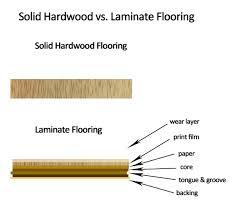 solid wood vs laminate flooring