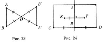 Центральная и осевая симметрия центральная и осевая симметрия