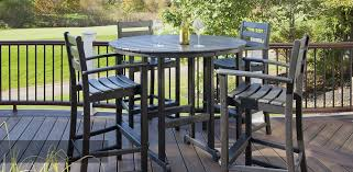 OUTDOOR FURNITURE BY TREX Outdoor Living Inc